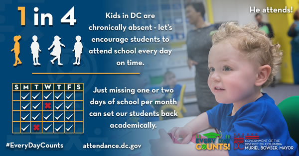 1 in 4 kids in DC are chronically absent
